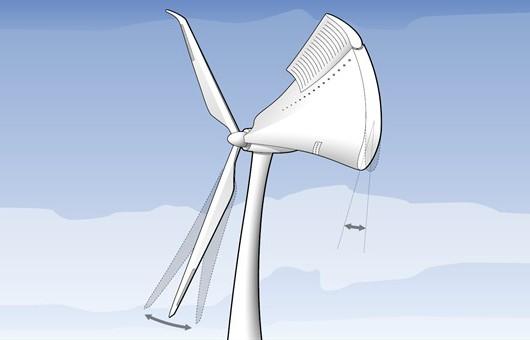 Wind Energy Research Alliance Established in Berlin, Germany