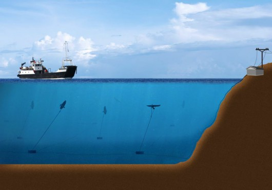 Sweden: New Technology Multiplies Marine Energy Potential