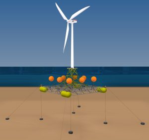 UK Marine Energy Developer Enters Floating Wind Market