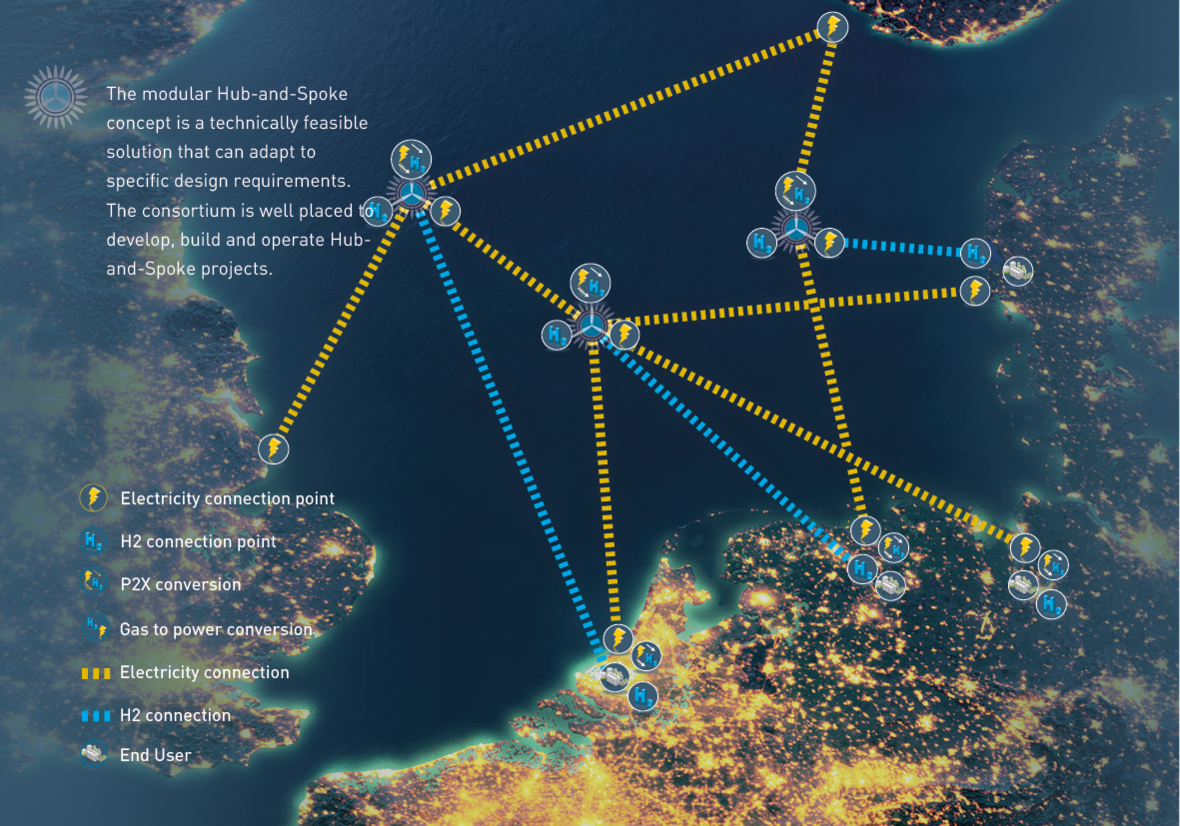 North Sea Wind Power Hub Consortium Seeks Support in Discussions with Policymakers