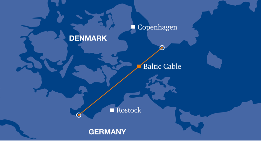 Figure 1: Location of the Baltic Cable