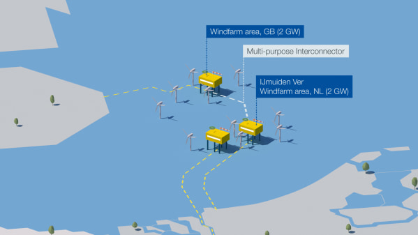 UK and Netherlands Blazing Trail with Multi-Purpose Interconnector