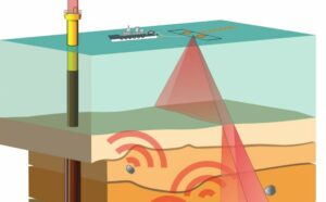 Fraunhofer IWES Wraps Up Survey in Baltic Sea