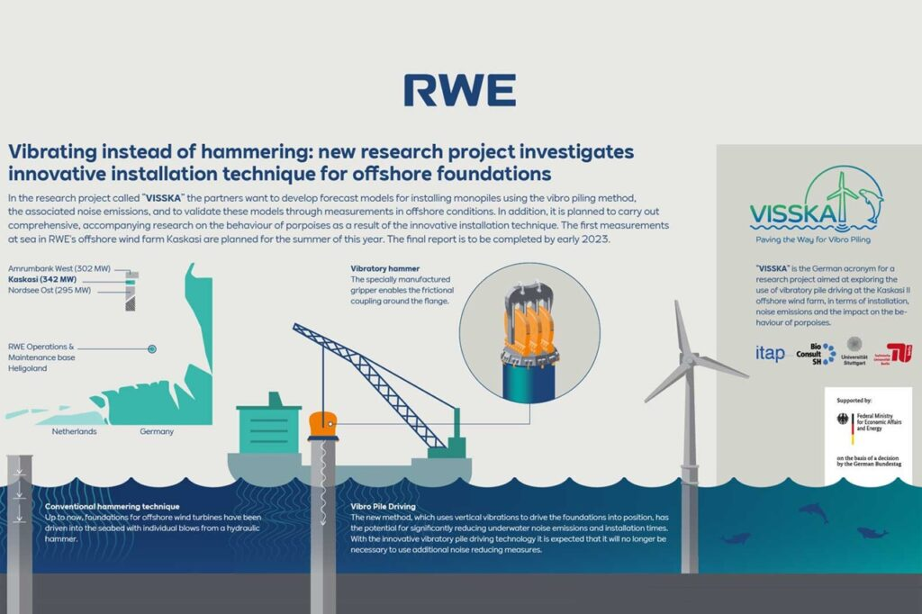 RWE and Co to Test Quiet Pile Driving Approach
