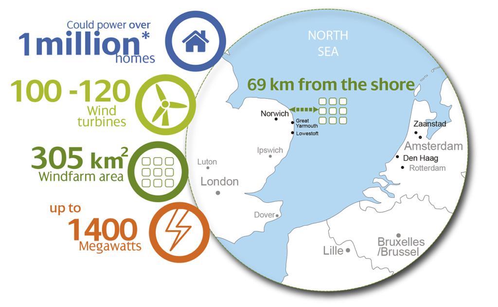 East Anglia Three infographic