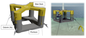 Subsea 7 Buys Into Spanish Floating Wind Specialist
