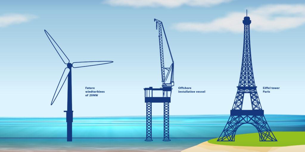 Turbine, mega-schip, Eiffeltoren. Foto, Van Oord