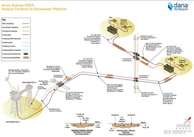 Arran Subsea layout - Image by Dana Petroleum