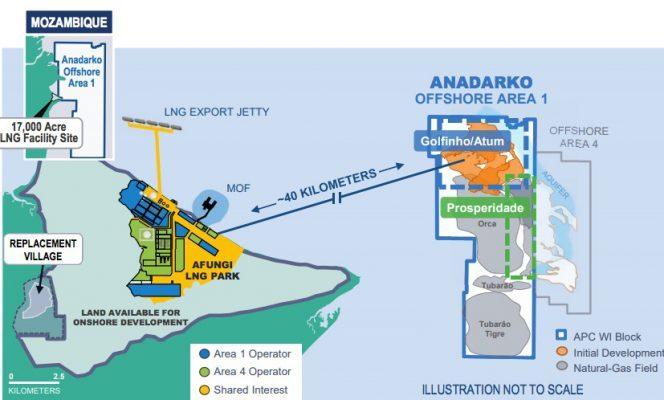Anadarko Mozambique LNG project / Map by Anadarko