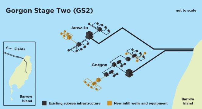 Gorgon Stage 2 / Image by Chevron