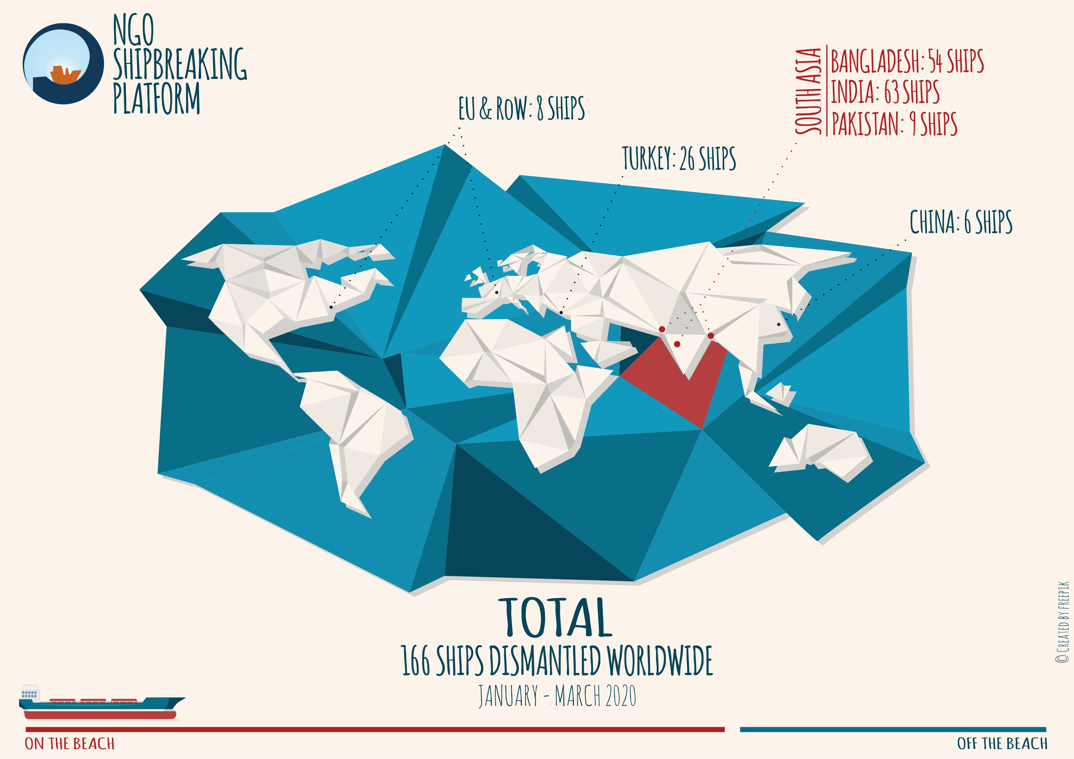 NGO Shipbreaking stats