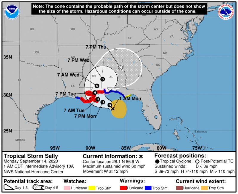 Storm Sally movement projection; Source: NOAA