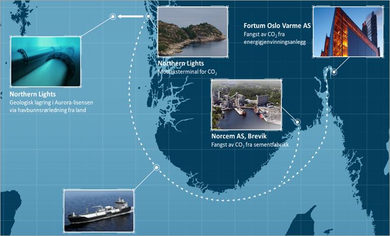 Longship; Source: Gassnova Norway CCS