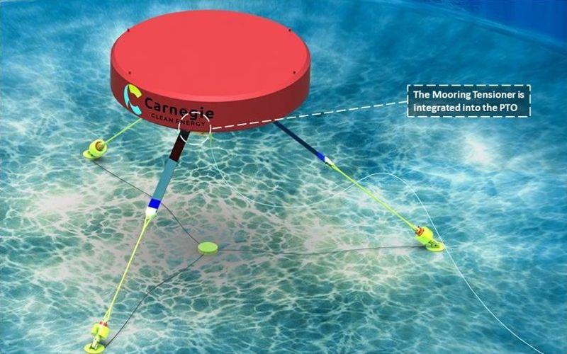 Mooring Tensioner for Wave Energy Converters (MoTWEC) project