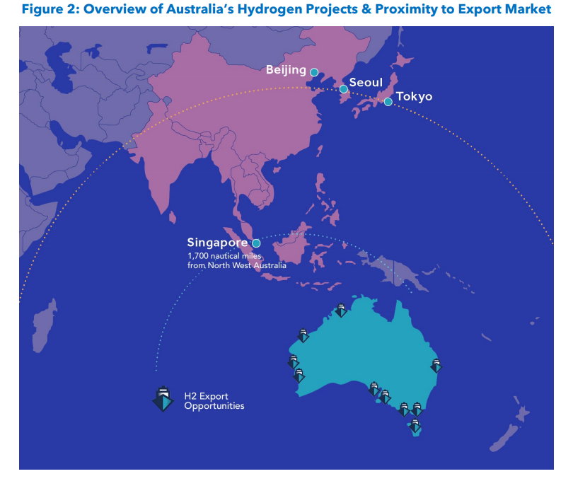Overview of Australia's Hydrogen Projects & Proximity to Export Market
