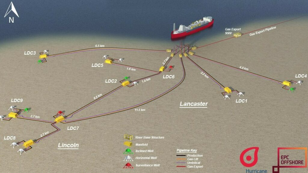 Lancaster scheme; Source: Hurricane Energy