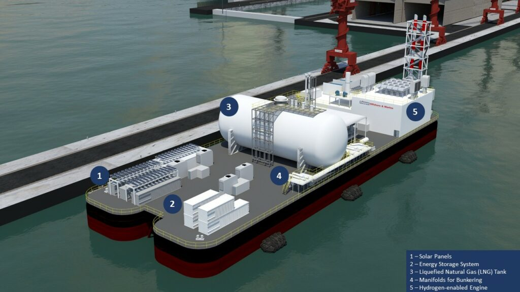 Singapore's trio to explore LNG and hydrogen use for floating data centre park