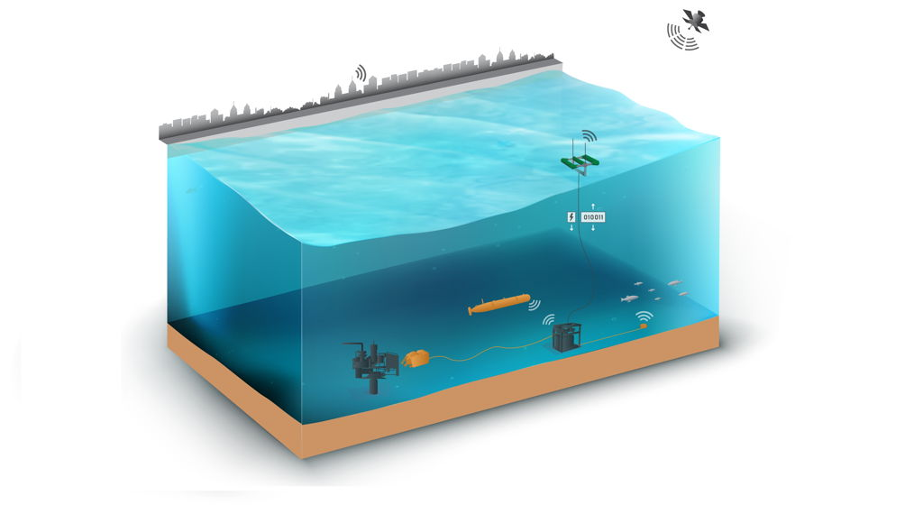 A concept showcasing SeaRAY autonomous offshore power system (AOPS) (Courtesy of C-Power)