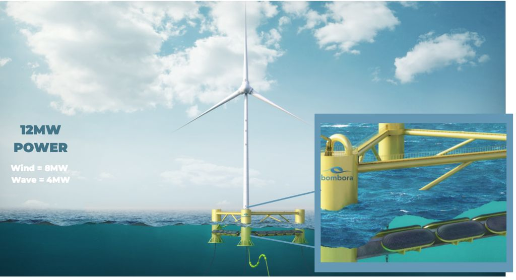 An image showing the InSPIRE floating wind-wave demonstrator (Courtesy of Bombora Wave Power)