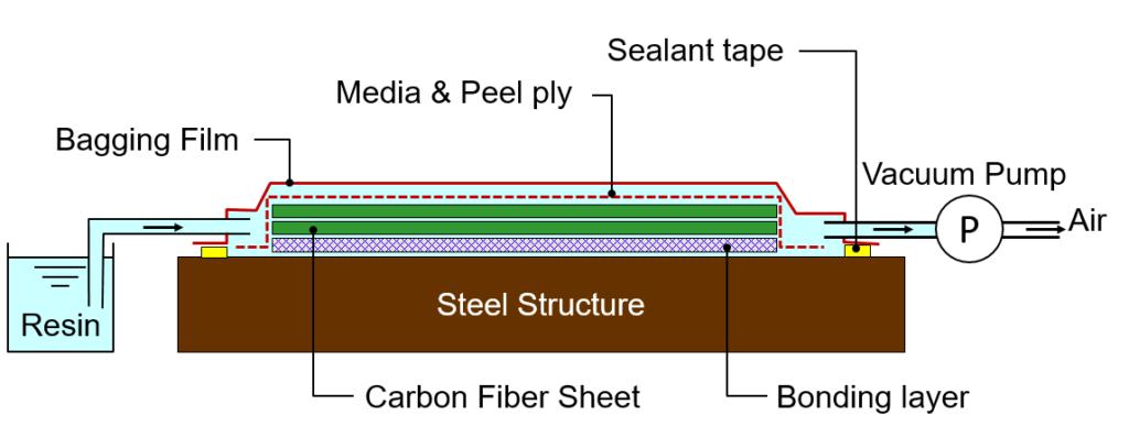 Diagram of new offshore repair method - MODEC