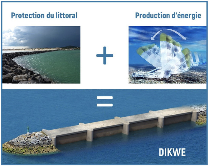 DIKWE project concept (Courtesy of GEPS Techno)