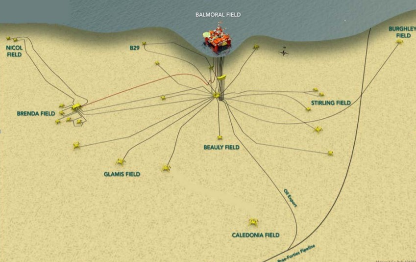 Balmoral field layout - Premier Oil