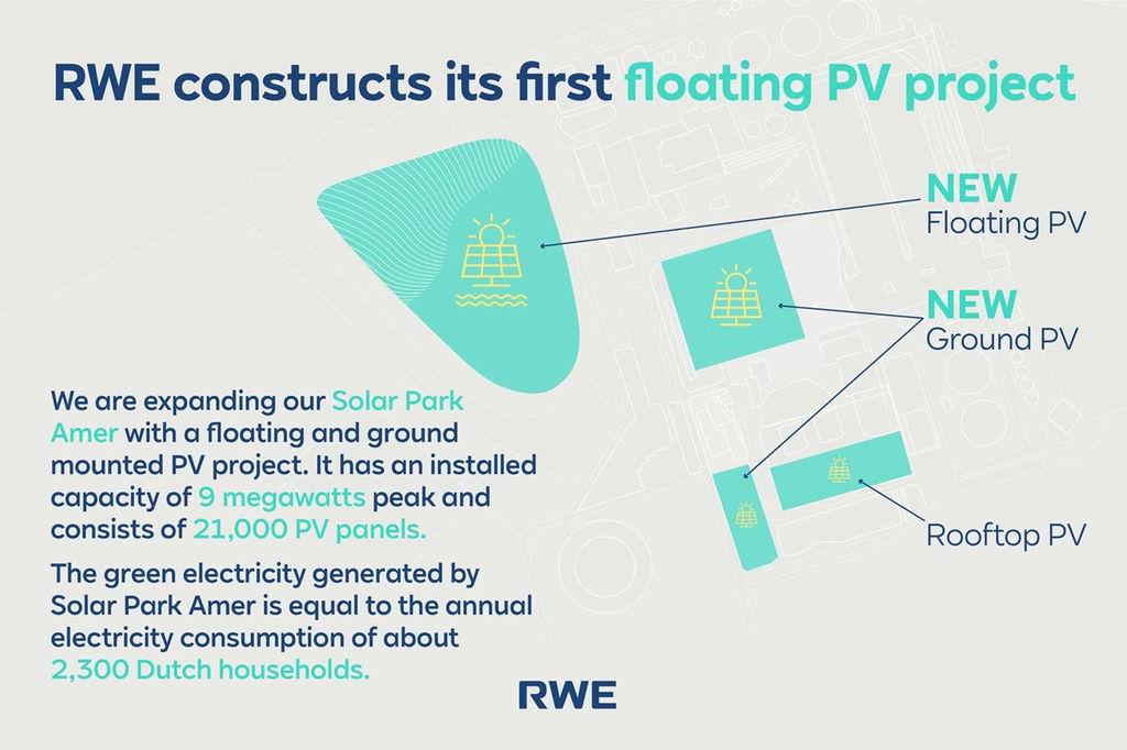 Illustration for Solar Park Amer (Courtesy of RWE)