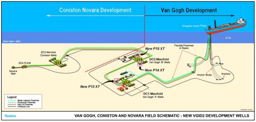 Existing Van Gogh / Coniston infrastructure - Santos