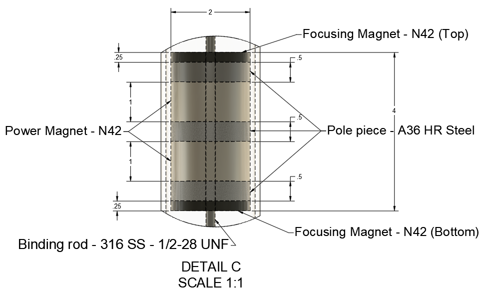 The design for stack of magnets as part of wave energy device (Courtesy of Manhattan College)