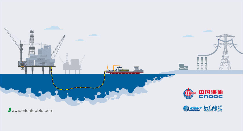 Illustration (Courtesy of Ningbo Orient Cable)