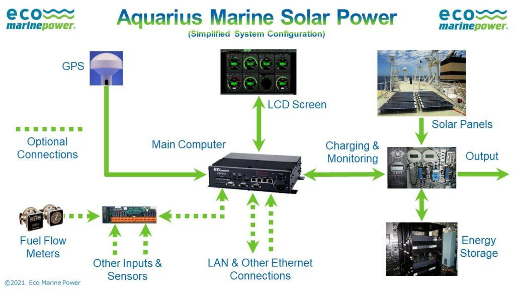 Aquairius MSP
