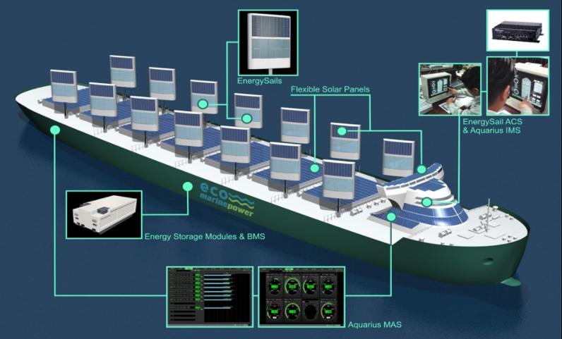Aquarius Marine Renewable Energy