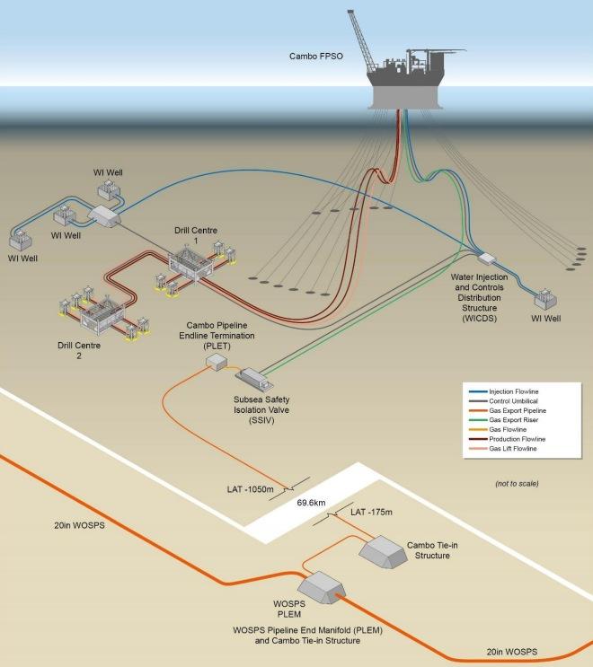 Cambo field development - Siccar Point