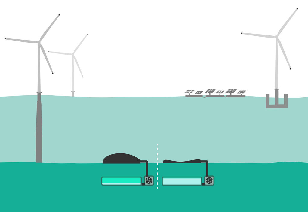 Placed around wind turbines or floating solar power plants, Ocean Battery can store excess energy produced by these renewable energy technologies (Courtesy of Ocean Grazer)