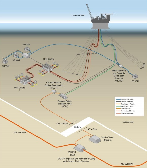 Cambo project; Source: Siccar Point