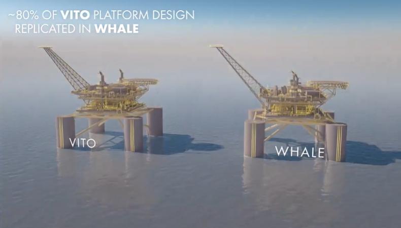 Vito & Whale platforms design - Shell - Williams