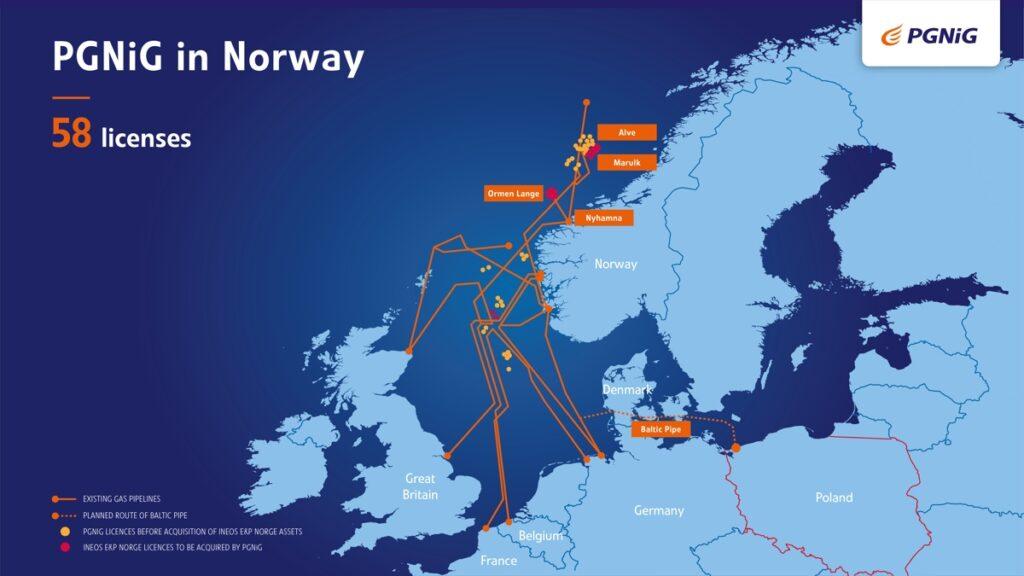 PGNiG in Norway