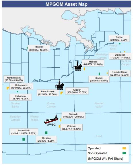 Gulf of Mexico - Petrobras